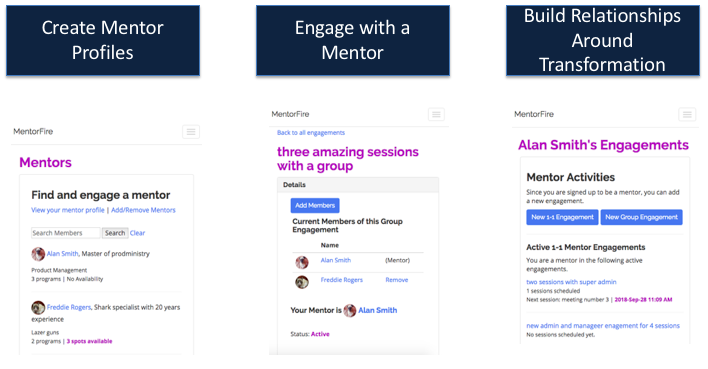 Mentorfire provides a complete toolkit to find and engage mentors in your community.